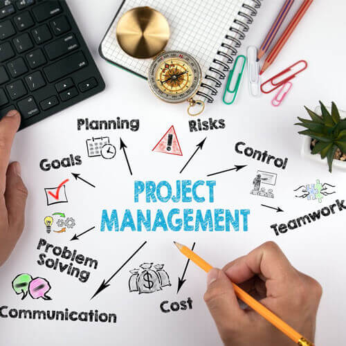 Packaging-project-management-3.jpg